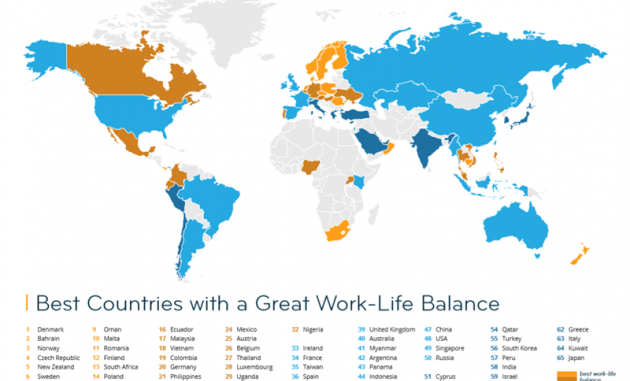 Denmark work-life balance for expats